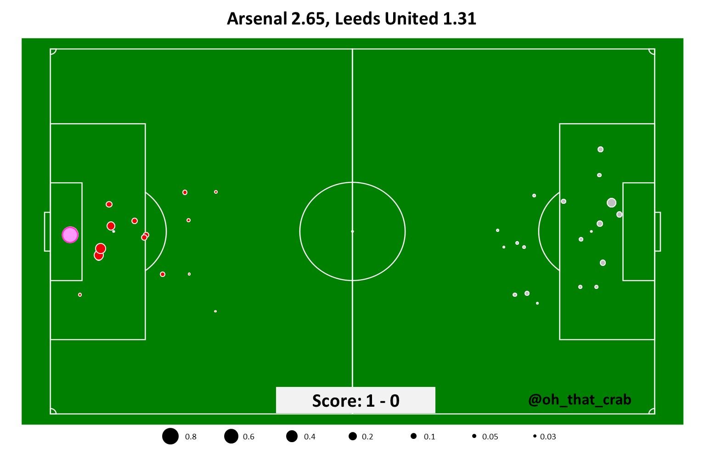 leeds united vs arsenal - photo #37