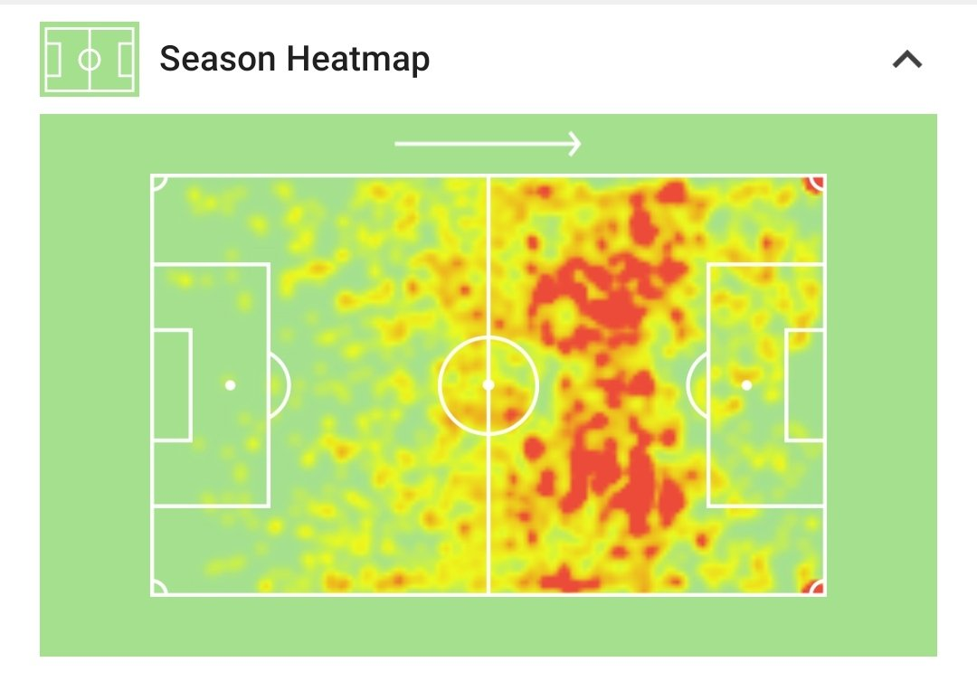 Mesut Ozil 2016/17 heatmap showing that the player spent most of his time between the lines