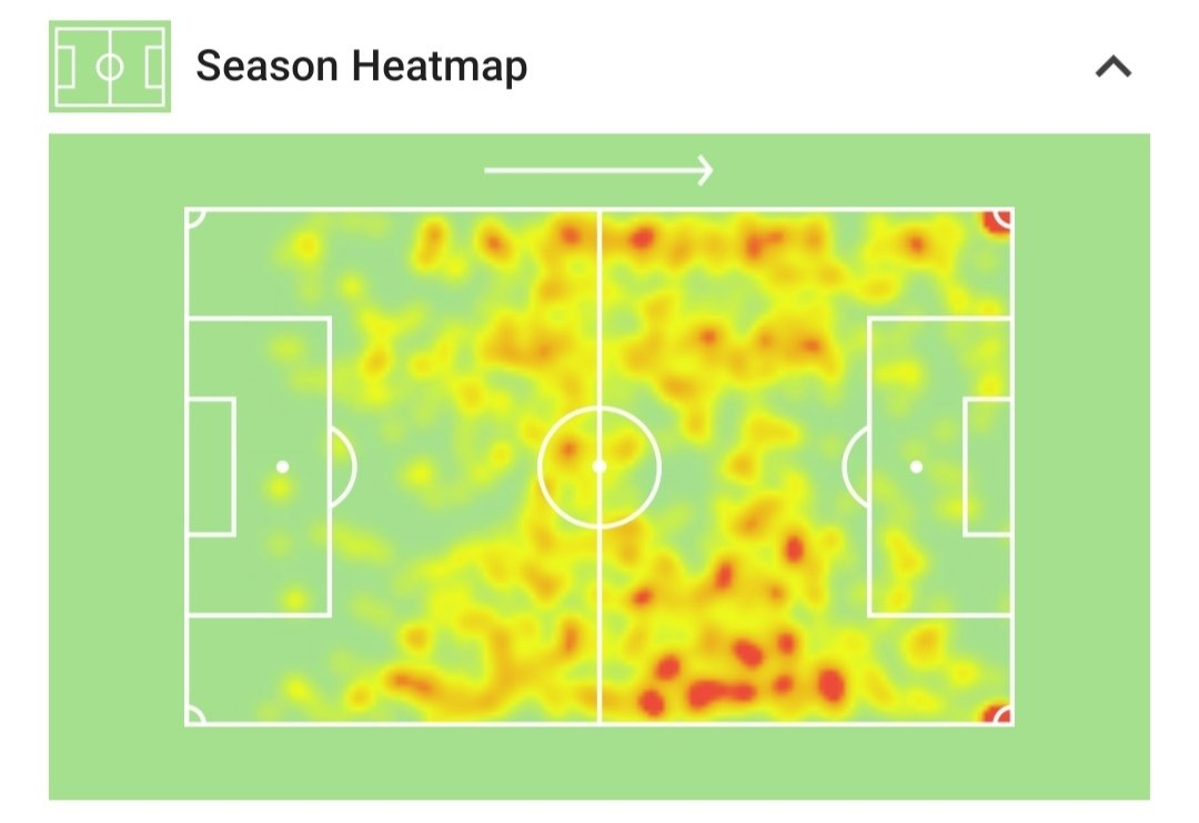 Ozil heatmap 2020 - the player is playing mostly as a wide player, not central enough, and also too deep