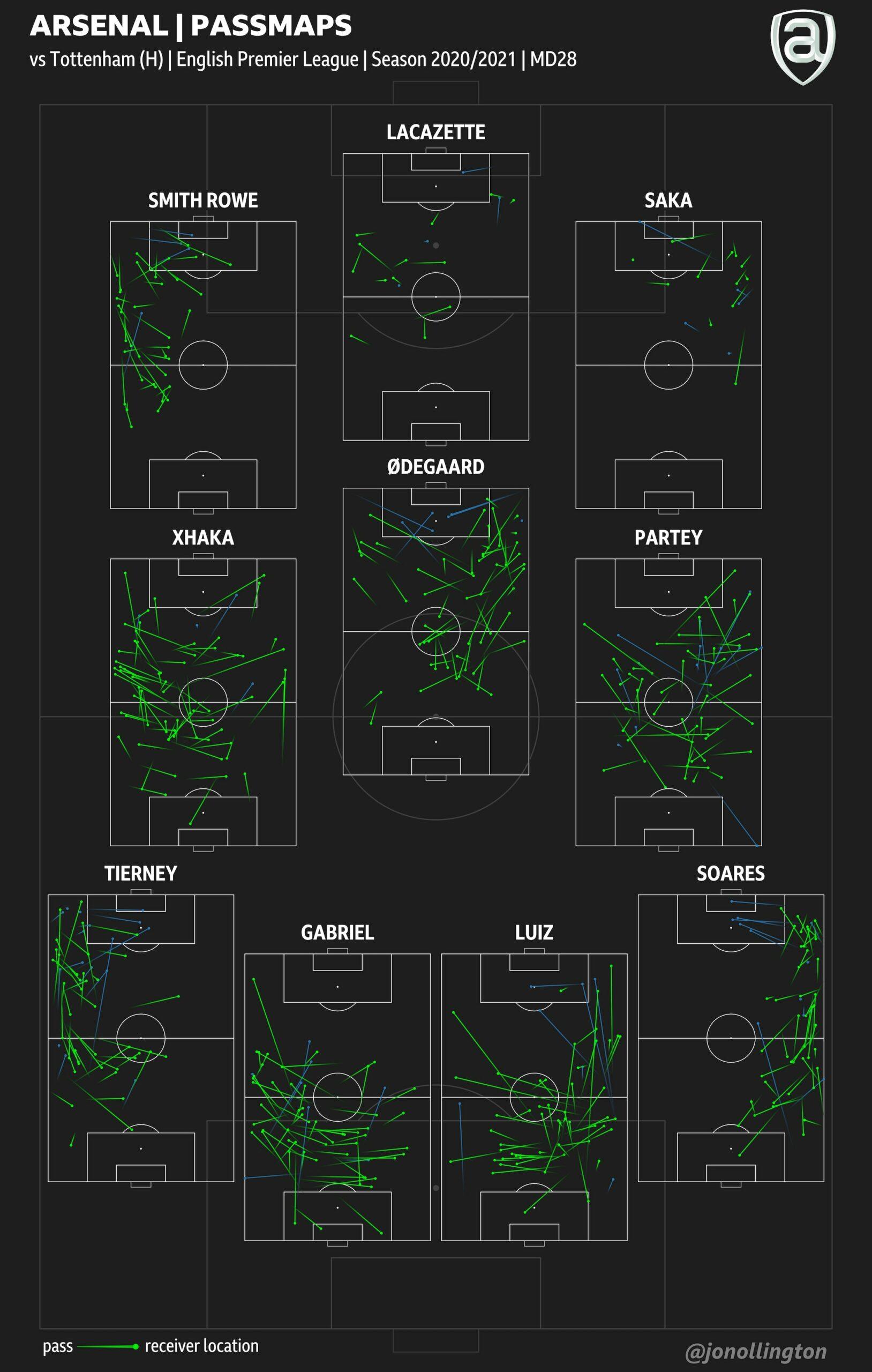 pitch-passmaps-1-scaled.jpg